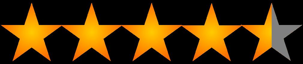 Ballerup Rating